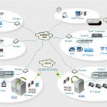 Hệ thống tổng đài thông minh đáp ứng hoạt động hỗ trợ sản phẩm, dịch vụ