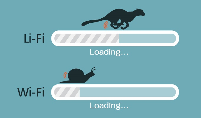Li-Fi có tốc độ nhanh gấp 100 lần so với Wi-Fi