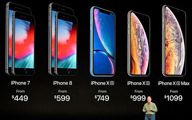 Smartphone năm 2019 sẽ mạnh mẽ hơn và được trang bị nhiều tính năng hiện đại hơn
