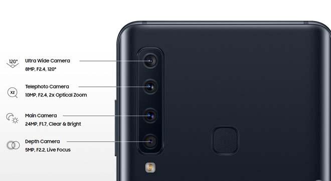 Smartphone cũng ngày càng nhiều camera hơn
